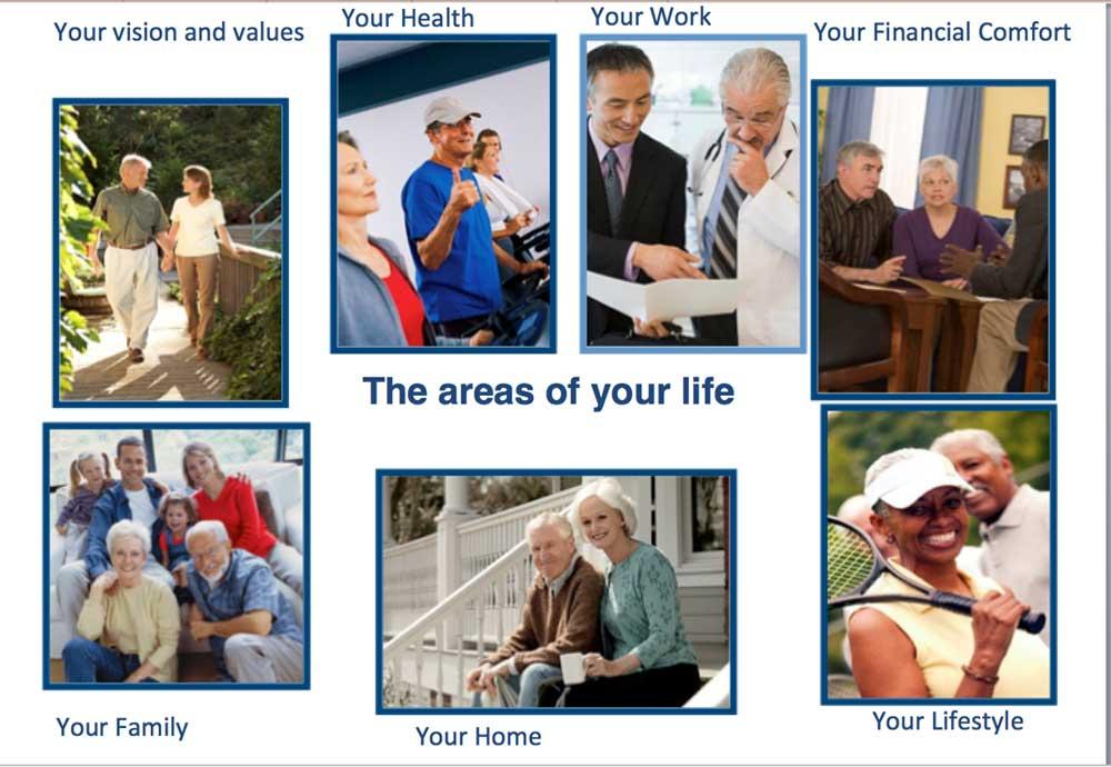 we help thru all aspect of life planning
